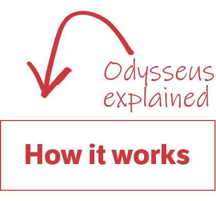Button: How it works, Odysseus explained.